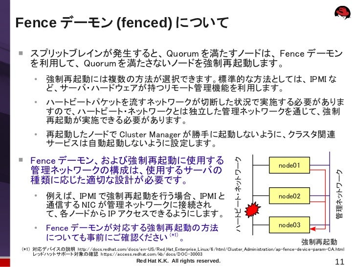 Fence デーモン (fenced) について    スプリットブレインが発生すると、 Quorum を満たすノードは、 Fence デーモン    を利用して、 Quorum を満たさないノードを強制再起動します。     ●      ...
