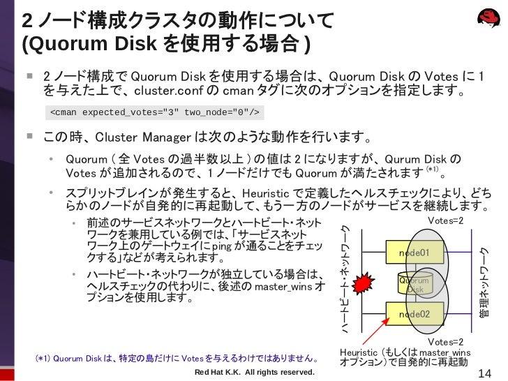 2 ノード構成クラスタの動作について(Quorum Disk を使用する場合 )     2 ノード構成で Quorum Disk を使用する場合は、 Quorum Disk の Votes に 1     を与えた上で、 cluster.c...