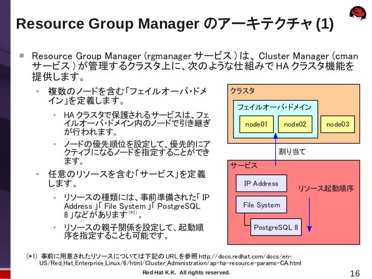 Resource Group Manager のアーキテクチャ (1)     Resource Group Manager (rgmanager サービス ) は、 Cluster Manager (cman     サービス ) が管理す...