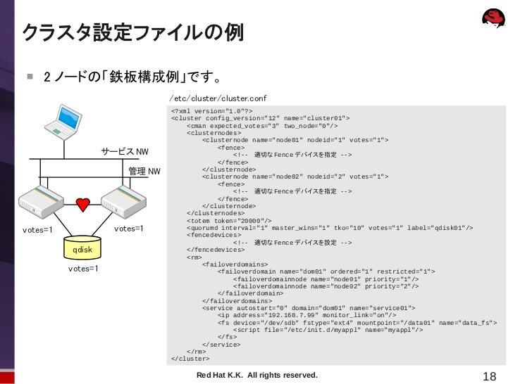 クラスタ設定ファイルの例      2 ノードの「鉄板構成例」です。                                 /etc/cluster/cluster.conf                             ...