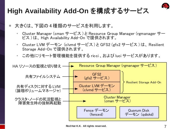 High Availability Add-On を構成するサービス    大きくは、下図の 4 種類のサービスを利用します。     ●         Cluster Manager (cman サービス ) と Resource Gro...