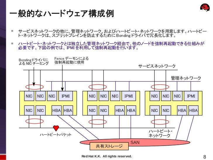 一般的なハードウェア構成例   サービスネットワークの他に、管理ネットワーク、およびハートビート・ネットワークを用意します。ハートビー    ト・ネットワークは、スプリットブレインを防止するために Bonding ドライバで冗長化します。 ...