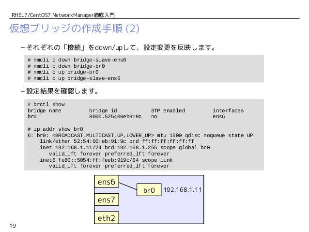 RHEL7/CentOS7 NetworkManager徹底入門