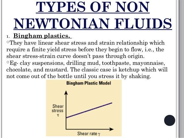 Rheology Of Fluids