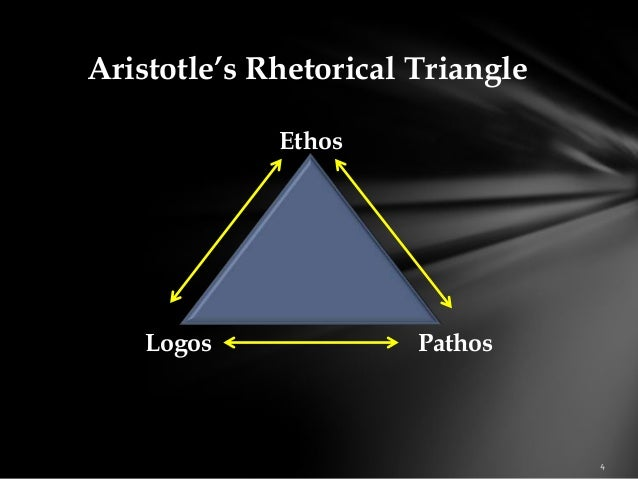 historical speech analysis ethos logos pathos Audience during the speech and logos is based on the speaker's reasoning and logical arguments this paper discusses the ethos, pathos, and logos found in a ted talk on antibiotic resistance given by maryn mckenna.
