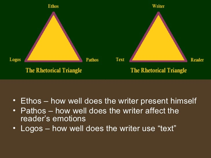 <ul><li>Ethos – how well does the writer present himself </li></ul><ul><li>Pathos – how well does the writer affect the re...