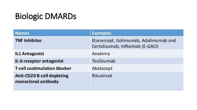 Rituximab in rheumatoid arthritis therapy