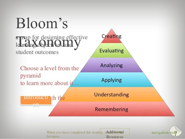 Bloom's Taxonomy learning objectives and  a map for designing effective student outcomes  Choose a level from the pyramid ...