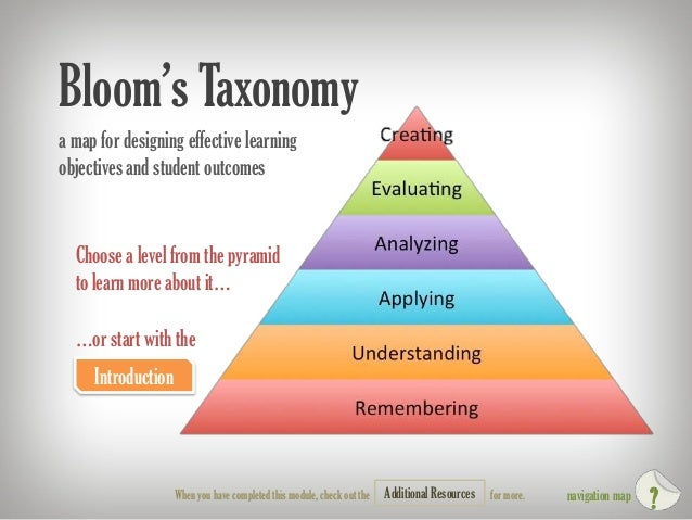 Bloom's Taxonomy a map for designing effective learning objectives and student outcomes  Choose a level from the pyramid t...