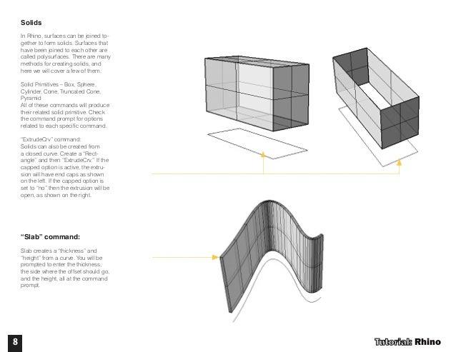 Rhino 3D Primer
