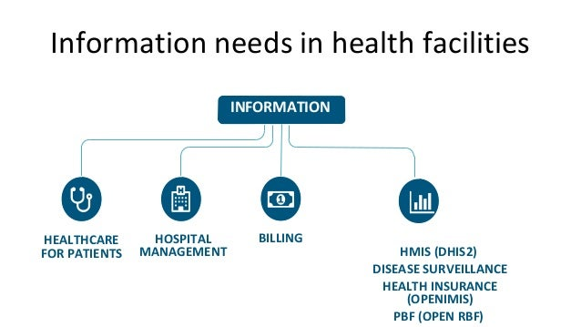 Health facilities with limited resources present many challenges LIMITED FINANCIAL RESOURCES POOR INTERNET CONNECTIVITY UN...