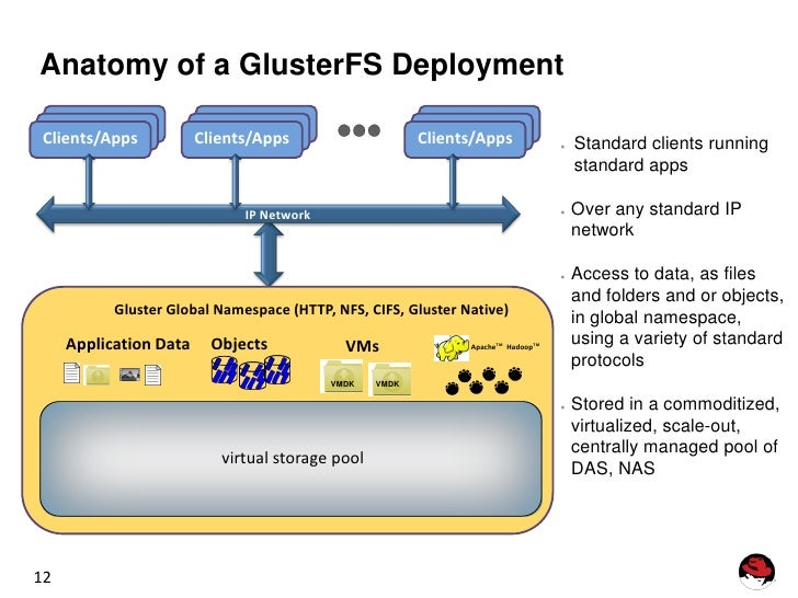 Red Hat Storage - Introduction to GlusterFS