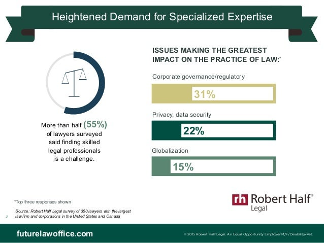 Four Top Trends Transforming the Legal Profession Slide 2