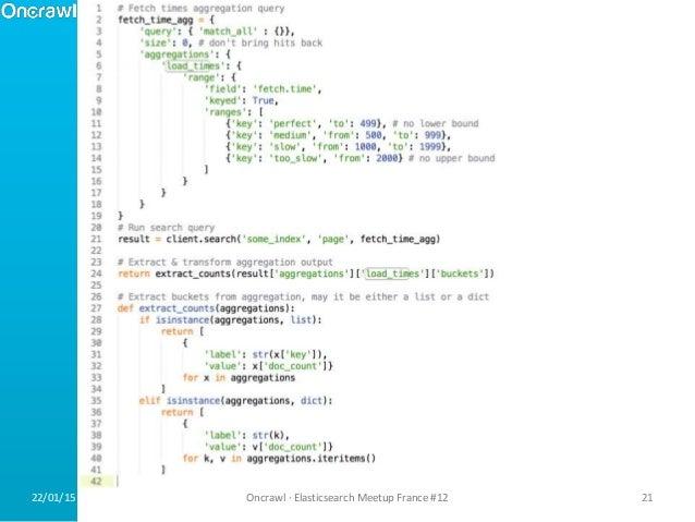Python Elasticsearch