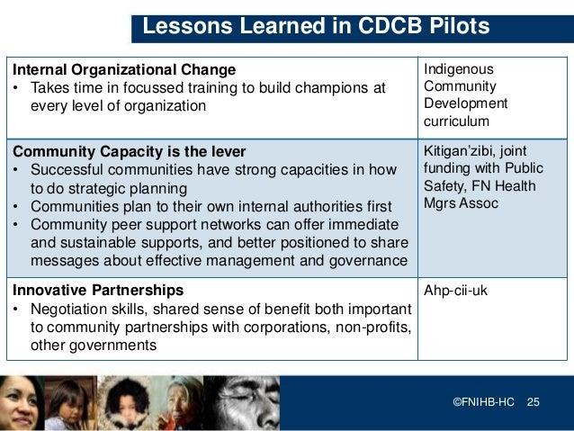 Community Development And Capacity Building
