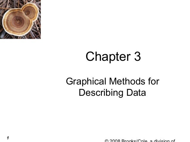1 Chapter 3 Graphical Methods for Describing Data
