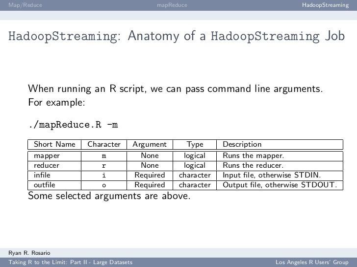 Map/Reduce                                             mapReduce                               HadoopStreaming     HadoopS...