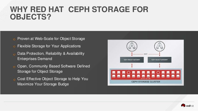 Red Hat Storage Day La Why Software Defined Storage