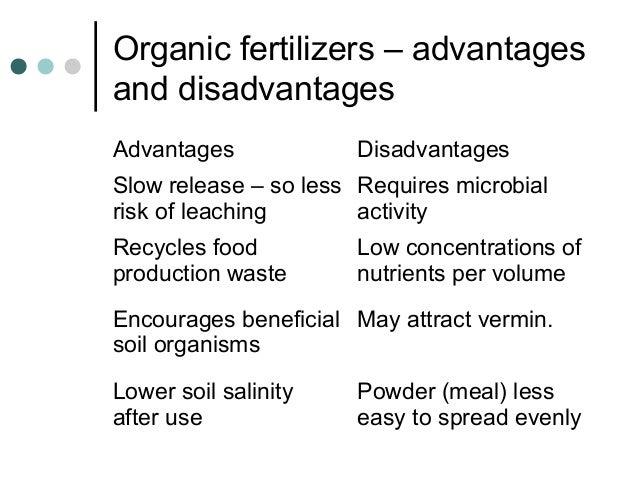 disadvantages of organic food
