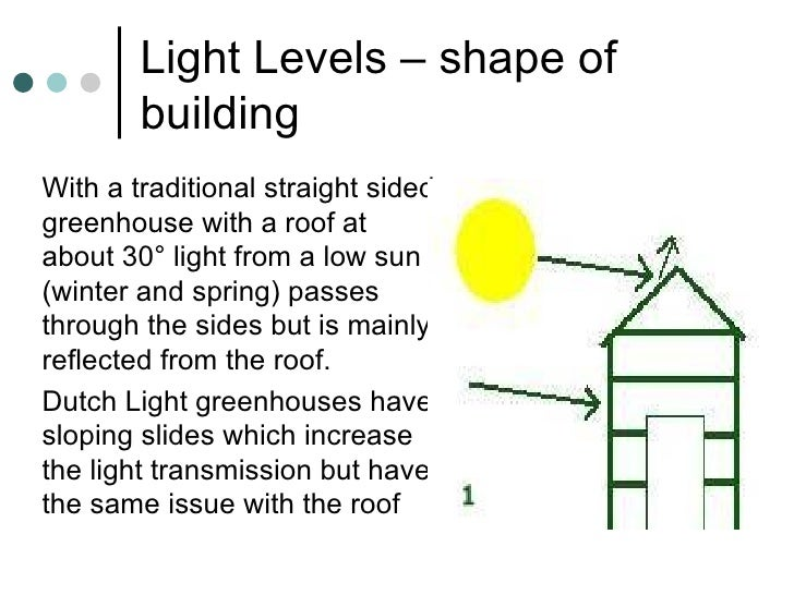 Light Levels – shape of building <ul><li>With a traditional straight sided greenhouse with a roof at about 30° light from ...