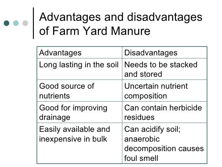 Rhs year 2 week 4 presentation for Soil meaning in urdu