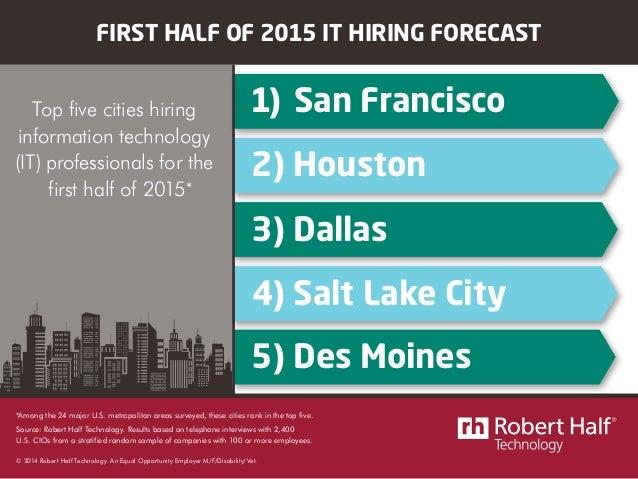 FIRST HALF OF 2015 IT HIRING FORECAST  1) San Francisco  2) Houston  3) Dallas  4) Salt Lake City  5) Des Moines  Top five...