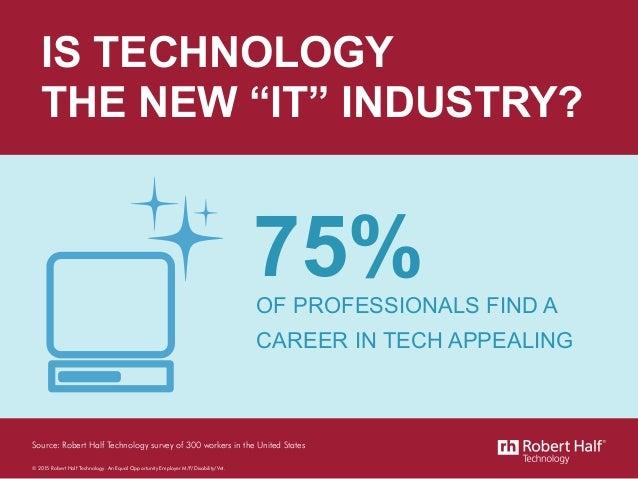 Source: Robert Half Technology survey of 300 workers in the United States © 2015 Robert Half Technology. An Equal Opportun...