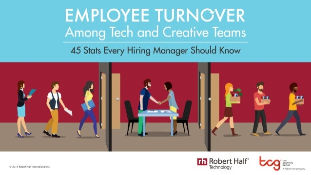 Employee Turnover Among Tech and Creative Teams in Canada