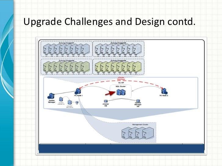 Upgrade Challenges and Design contd.