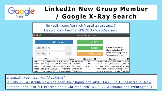 LinkedIn New Group Member / Google X-Ray Search linkedin.com/search/results/groups/? keywords=Auckland%20OR%20Zealand site...