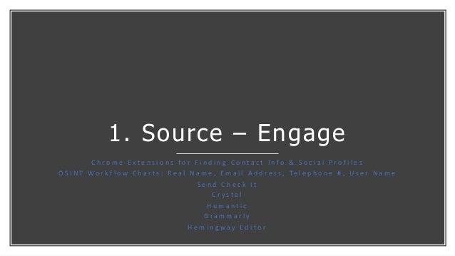 1. Source – Engage C h r o m e E x t e n s i o n s f o r F i n d i n g C o n t a c t I n f o & S o c i a l P r o f i l e s...
