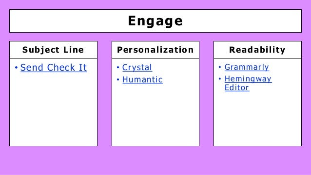 Subject Line Engage • Send Check It Readability • Grammarly • Hemingway Editor Personalization • Crystal • Humantic