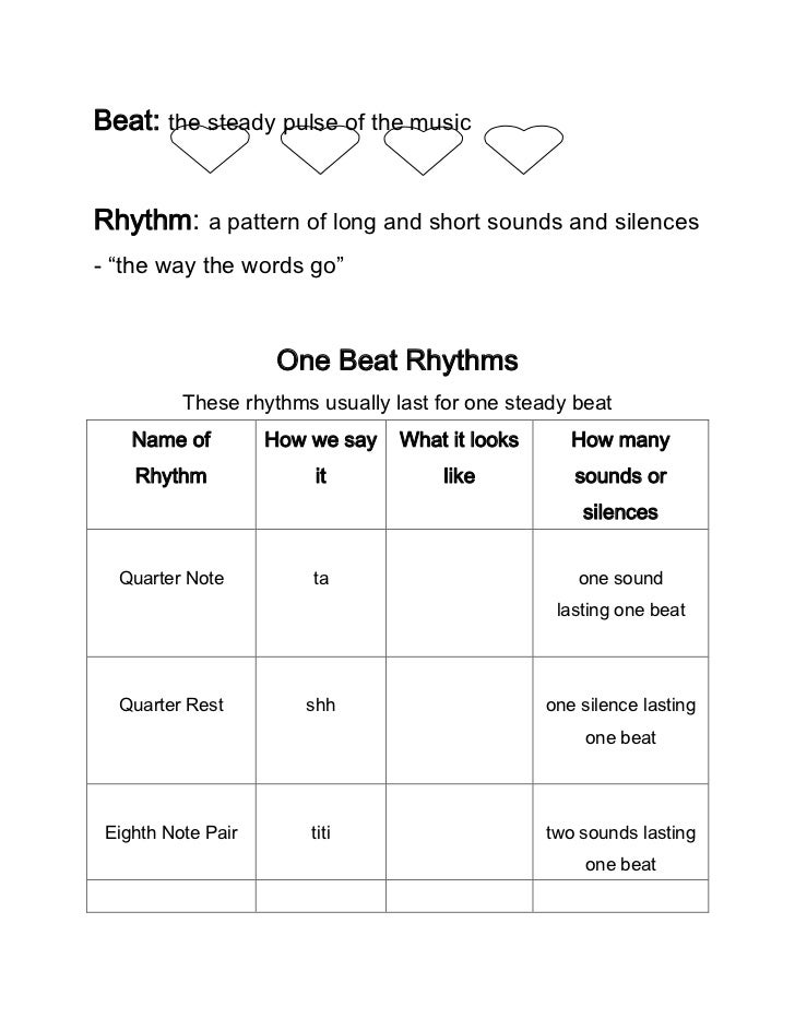 """Beat: the steady pulse of the musicRhythm: a pattern of long and short sounds and silences- """"the way the words go""""        ..."""