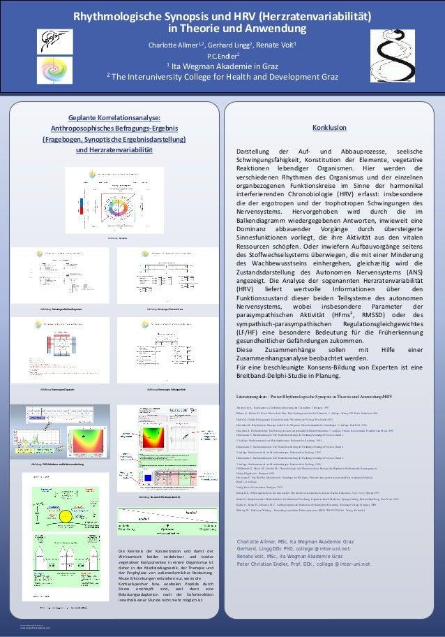 RESEARCH POSTER PRESENTATION DESIGN © 2012 www.PosterPresentations.com Geplante Korrelationsanalyse: Anthroposophisches Be...