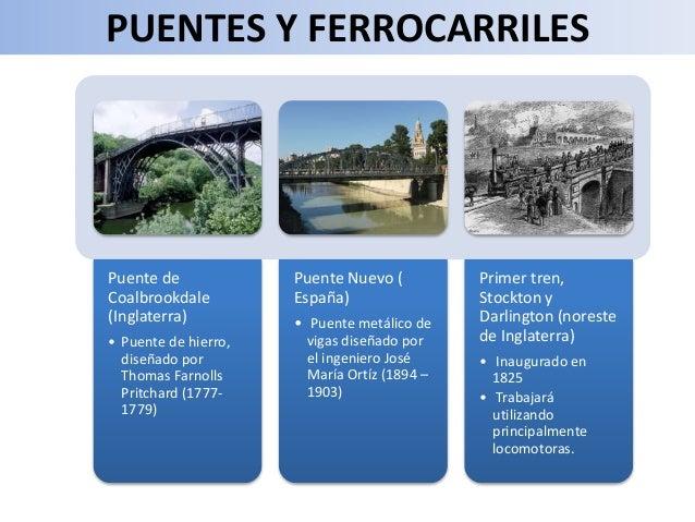 1851 LONDRES - Gran Bretaña 1888 BARCELONA - España 1906 MILAN - Italia 1855 PARIS - Francia 1889 PARIS - Francia 1910 Bru...