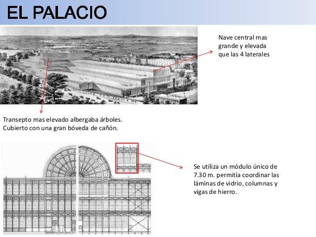 Revolución Industrial - Exposiciones Universales