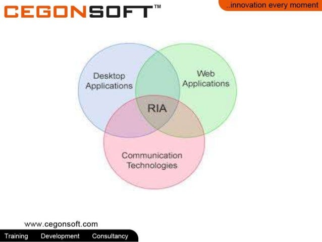 What is RIA?