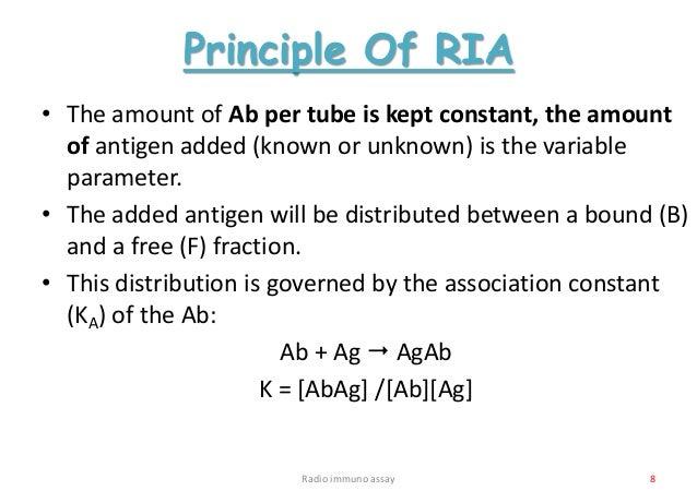 radioimmunoassay principle and technique pdf