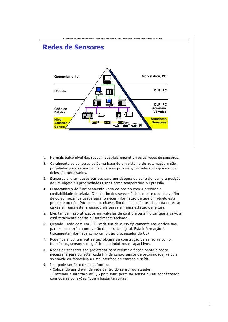 CEFET-RN / Curso Superior de Tecnologia em Automação Industrial / Redes Industriais – Aula 03     Redes de Sensores       ...