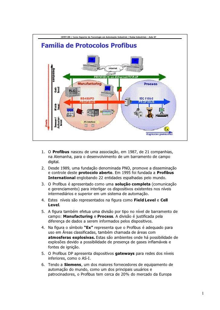 CEFET-RN / Curso Superior de Tecnologia em Automação Industrial / Redes Industriais – Aula 07     Família de Protocolos Pr...