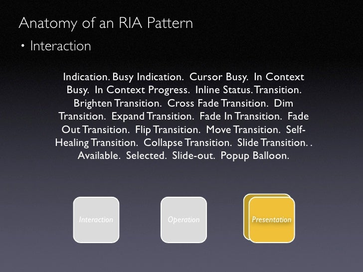 Interaction design pattern