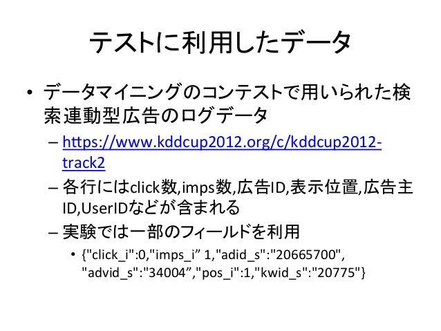 テストに利用したデータ • データマイニングのコンテストで用いられた検 索連動型広告のログデータ   –hFps://www.kddcup2012.org/c/kddcup2012-‐ track2     –各行にはcl...
