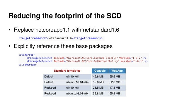 Reducing the footprint of the SCD • Replace netcoreapp1.1 with netstandard1.6 • Explicitly reference these base packages <...