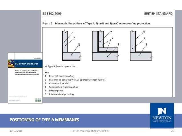 Structural Waterproofing Design Strategies To Bs 8102 2009