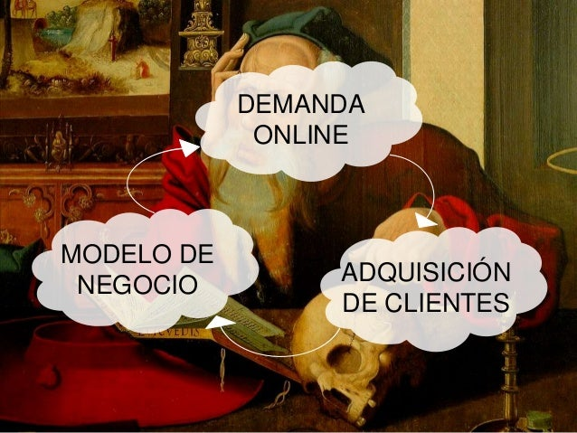 19 >>> AGENDA DEMANDA ONLINE ADQUISICIÓN DE CLIENTES MODELO DE NEGOCIO