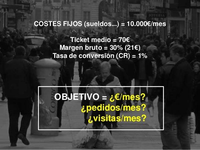 25 >>> AGENDA COSTES FIJOS (sueldos...) = 10.000€/mes Ticket medio = 70€ Margen bruto = 30% (21€) Tasa de conversión (CR) ...