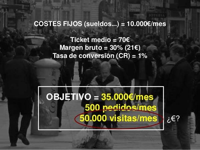 26 >>> AGENDA COSTES FIJOS (sueldos...) = 10.000€/mes Ticket medio = 70€ Margen bruto = 30% (21€) Tasa de conversión (CR) ...