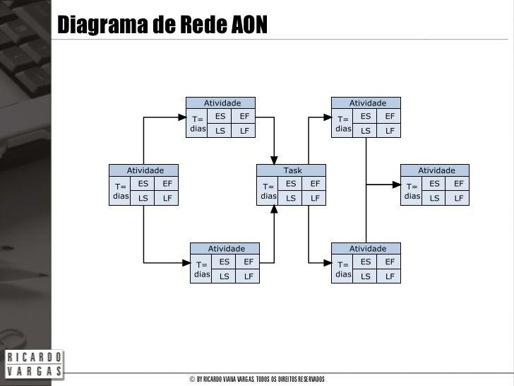 Diagrama de rede do projeto diagrama de rede aon ccuart Choice Image