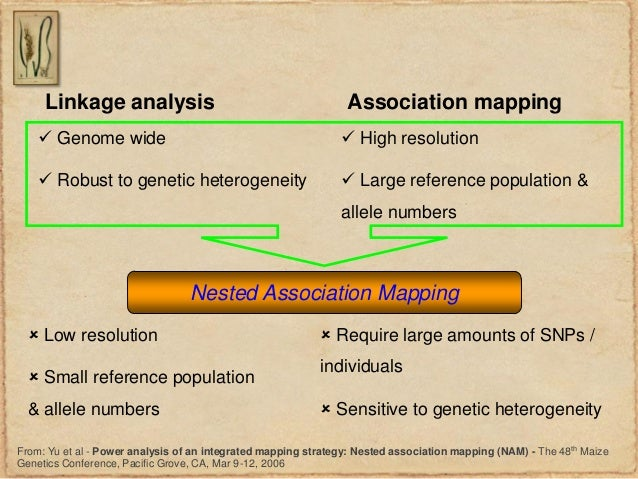 Linkage analysis Genome wide Robust to genetic heterogeneity High resolution Large reference population &allele number...