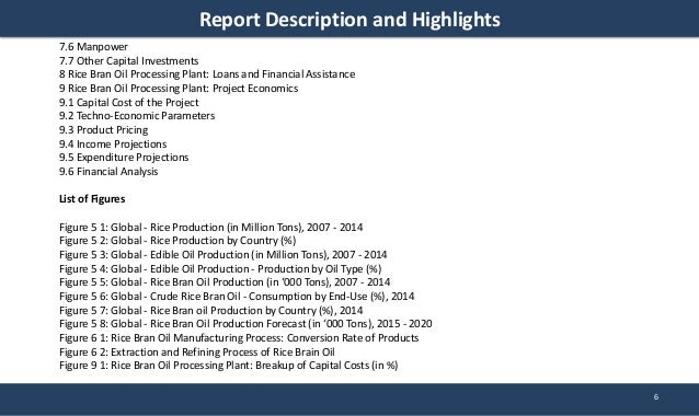 vegetable oil refinery project report 2 Vegetable oil processing neshap final report economic impact analysis for the proposed vegetable oil processing neshap 2-24 241 vegetable oil consumption and uses 2-24 242 oilseed meal consumption and uses.